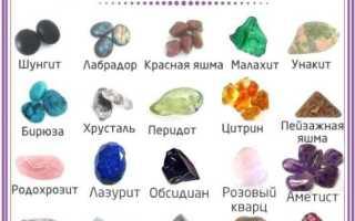 Камни для Скорпиона