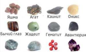 Камни По Знакам Зодиака Овен Женщина